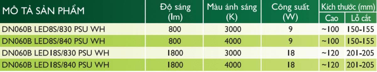 Thông số kỹ thuật âm trần DN060B