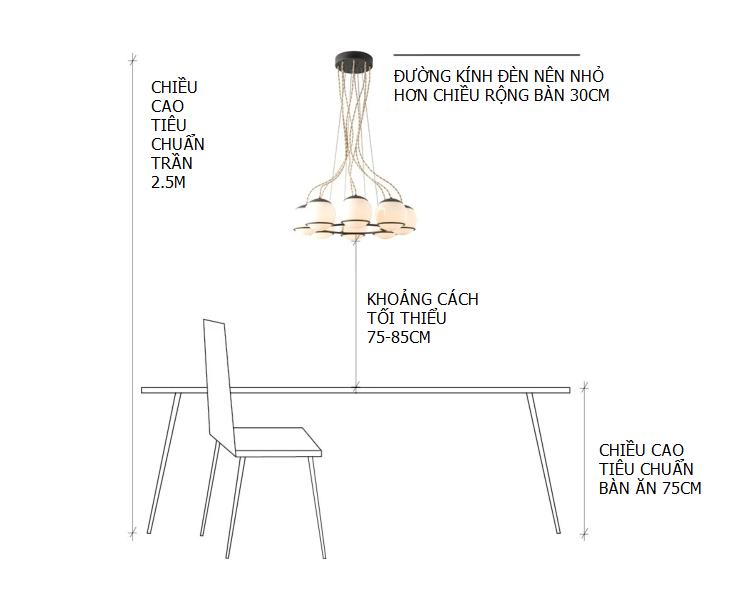 Cách treo đèn thả bàn ăn